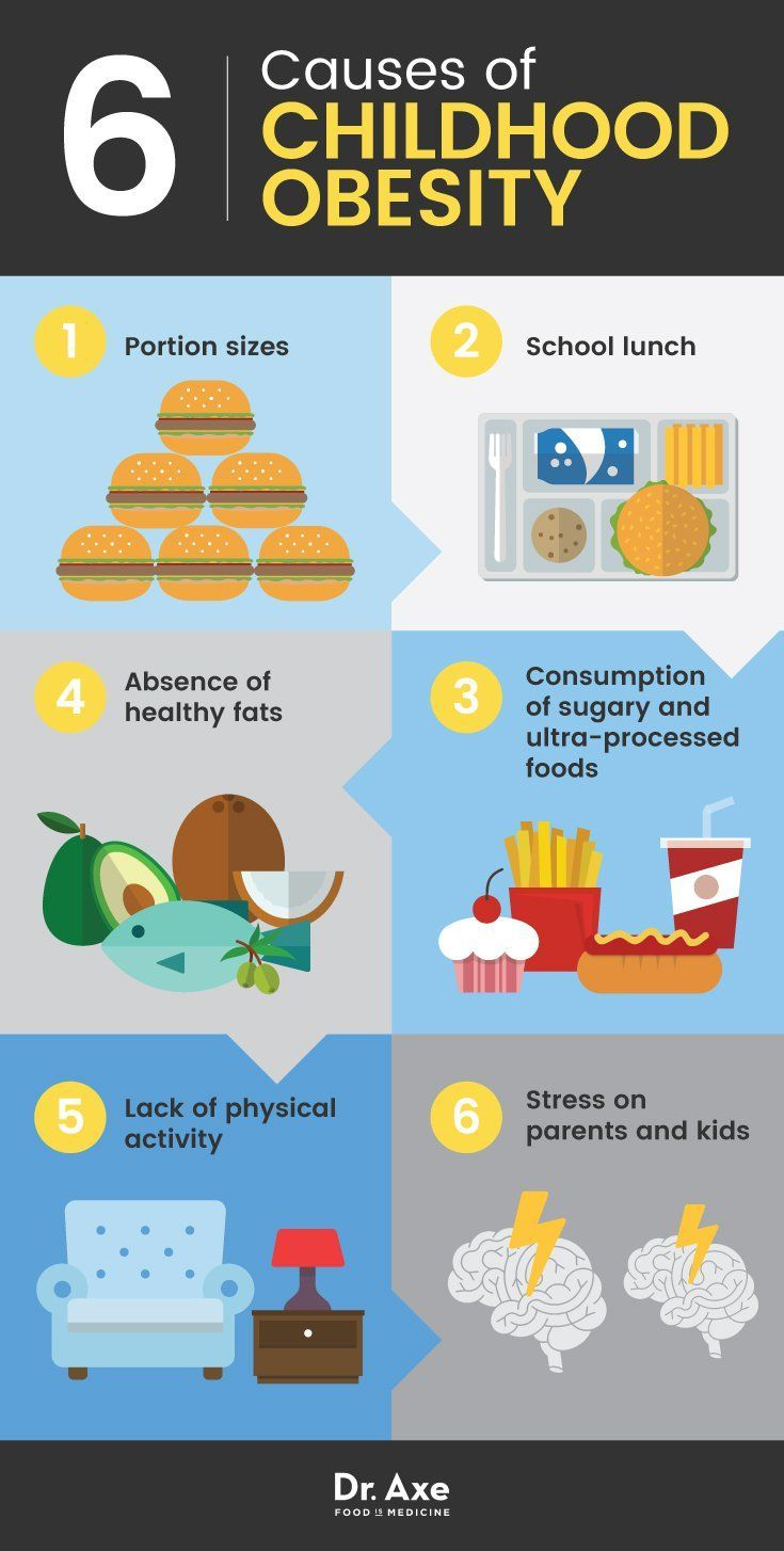 6 causes of childhood obesity - Dr. Axe