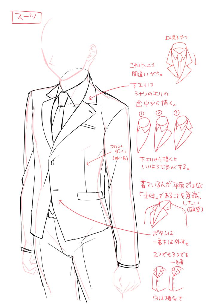It is a graphic of Decisive Suit Drawing Reference