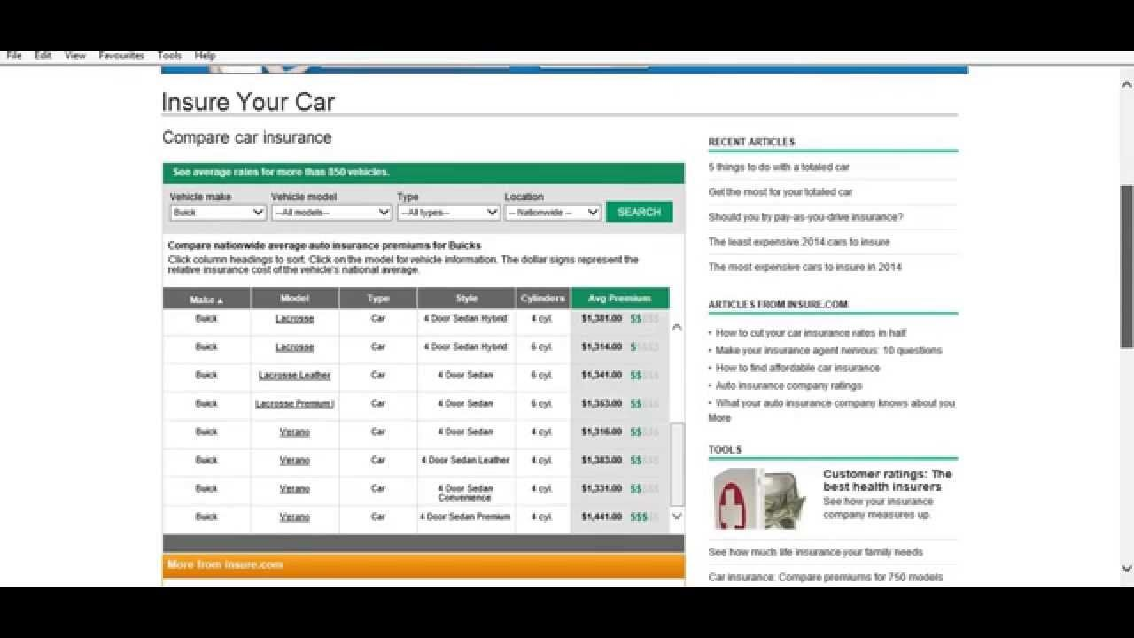 Build Your Own Car Insurance Premium Calculator And Buy Cheap