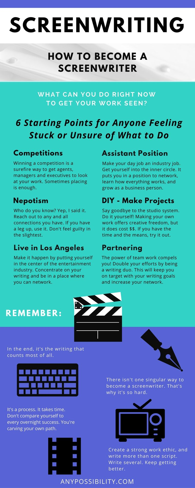 How to Become a Screenwriter: 12 Starting Points • Any Possibility