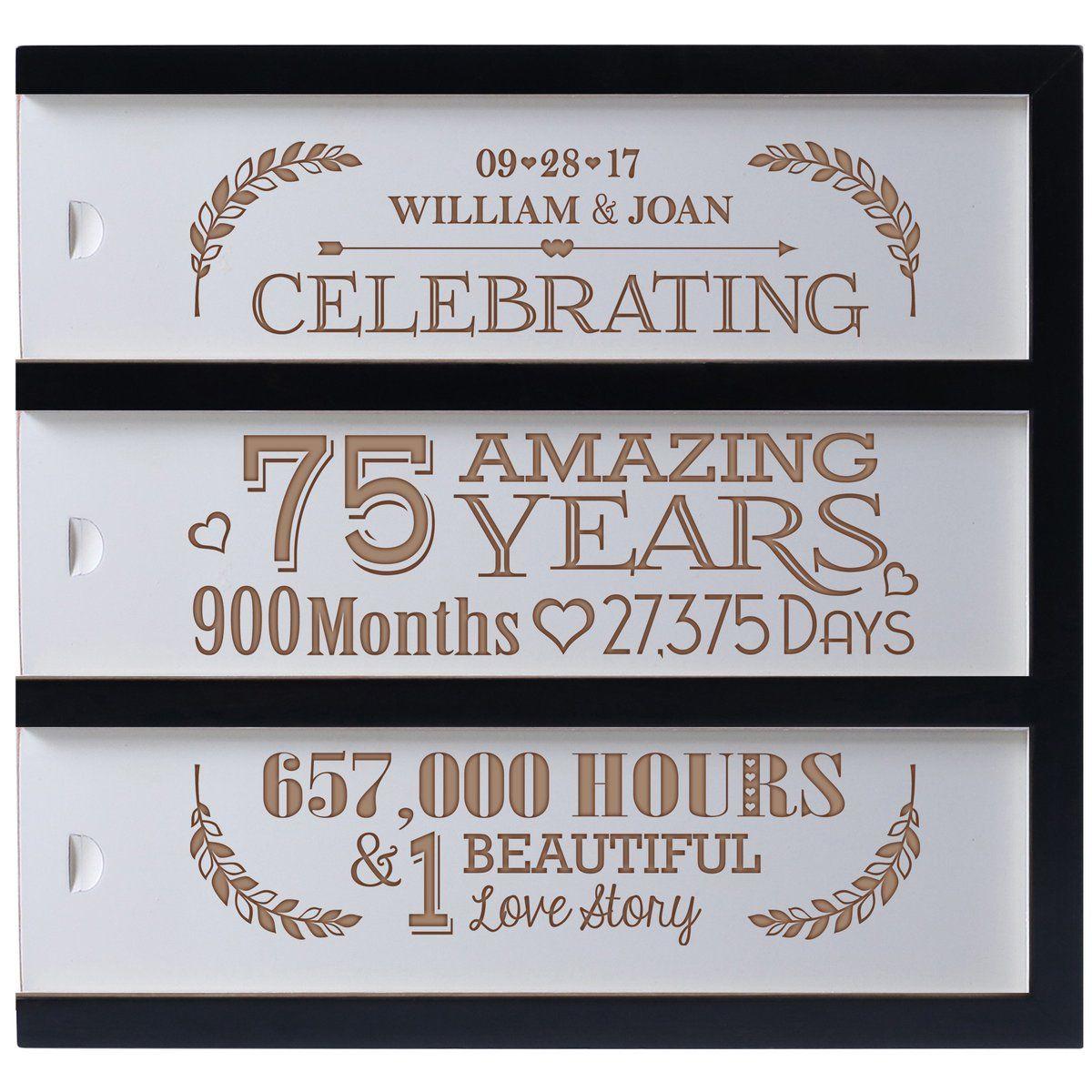 Celebrating 75th Anniversary 65th anniversary, 1st