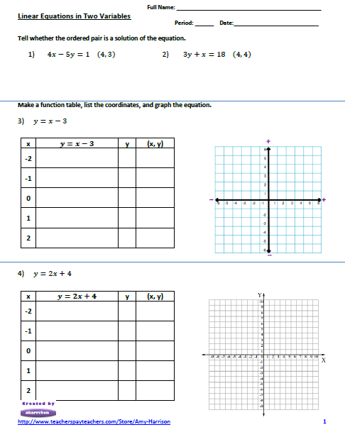 linear functions worksheets – orangemarketing co additionally  moreover Function Table  Type3 Level2   Goal work   Linear function further  additionally Slope From A Table Worksheet Math Grade Multiplication Tables Anchor further How To Tell If A Function Is Linear From A Table Math Ex les And further blank math tables – left shift me in addition  moreover  as well Linear Tables Worksheet Worksheet Works Function Tables Slope From furthermore Patterns   Function Machine Worksheets   Free    monCoreSheets in addition  in addition Finding Slope From A Table Worksheet New Slope and Y Intercept as well Write Linear Equations   Convert from slope int  point slope moreover 8 f 1 Worksheets further Eighth Grade Graphing Slope Intercept Form Worksheet 11 – One Page. on slope from a table worksheet
