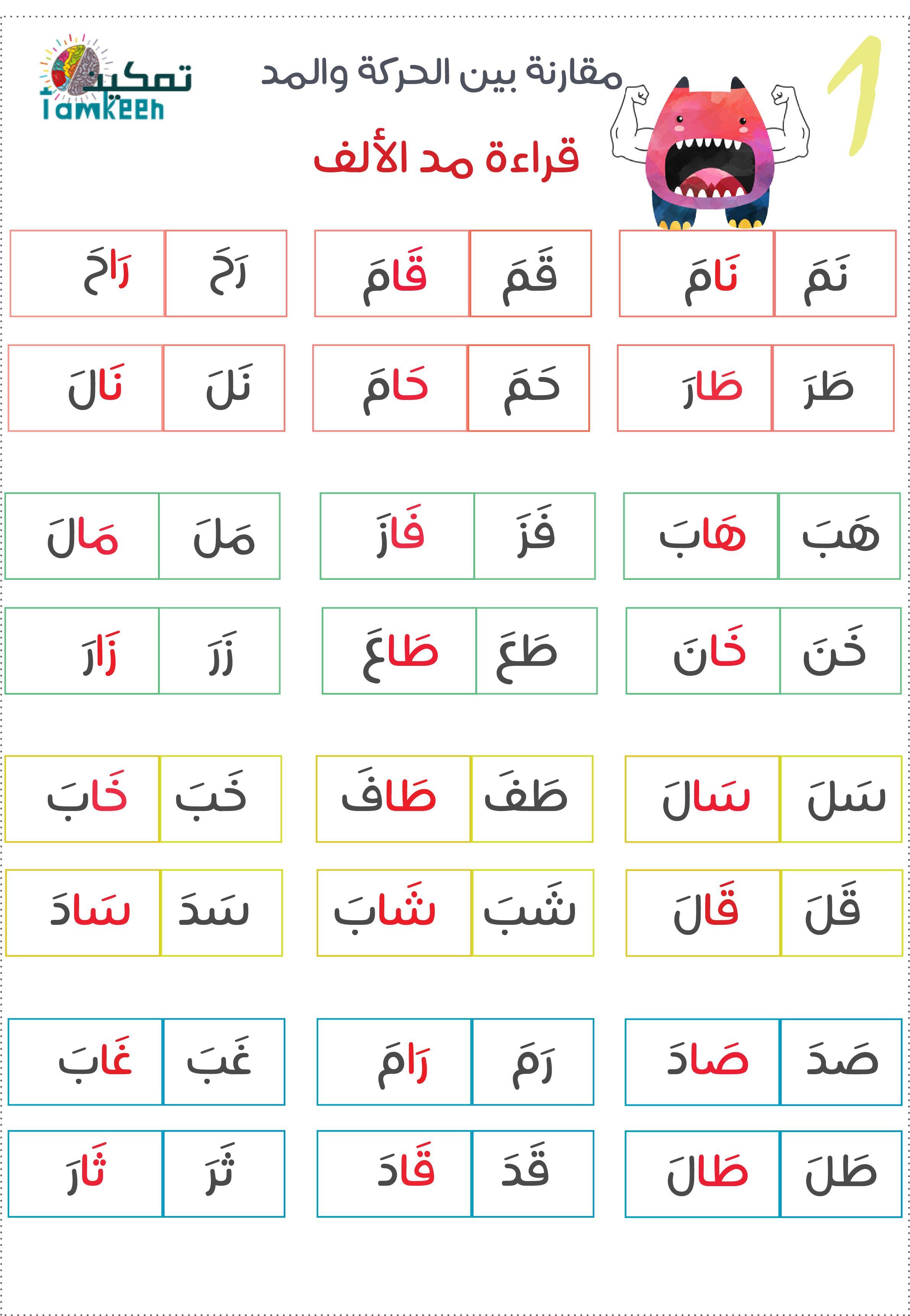 مد الألف Arabic Alphabet For Kids Learn Arabic Alphabet Alphabet For Kids