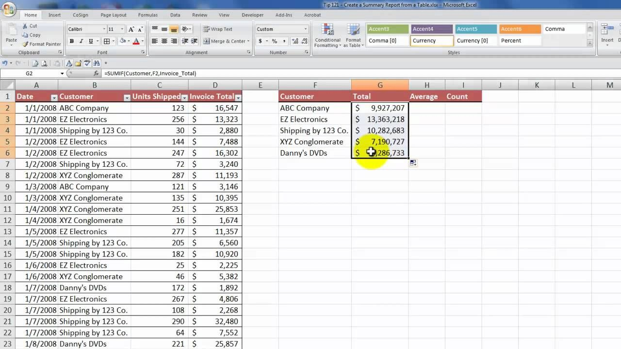 How To Create A Summary Report From An Excel Table  Tips And