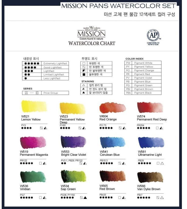 Mijello Mission Gold Class Watercolor Paint Pans Set 12 Colors