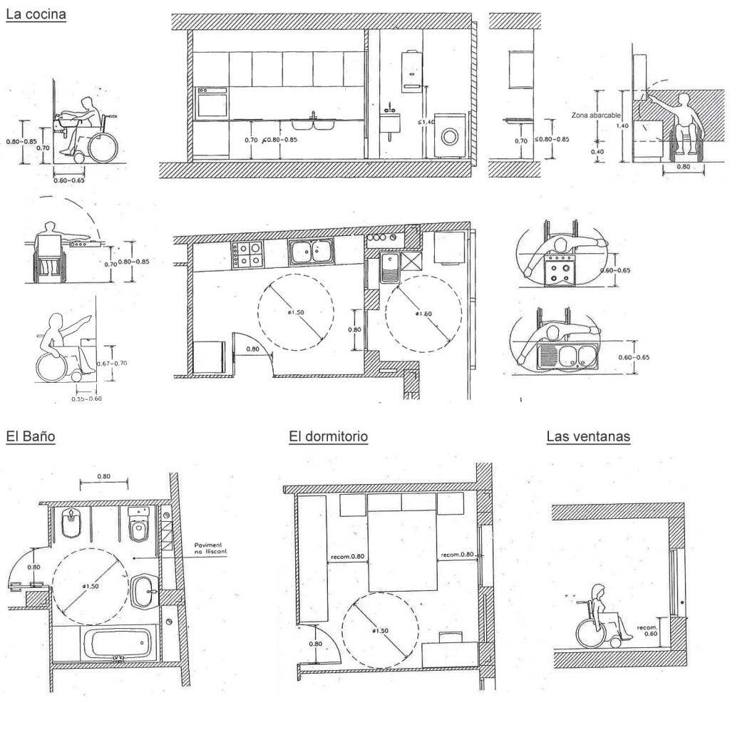 Adaptar un piso o vivienda para discapacitados en sillas for Antropometria de la vivienda pdf