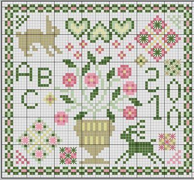 Free Chart (Gazette 94 Blog)