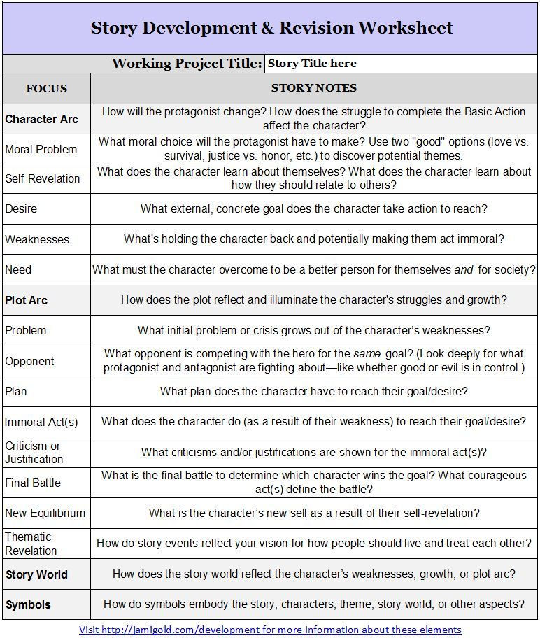 Groß Screen Shot Of Both Pages A And An Worksheets For Writers Jami ...