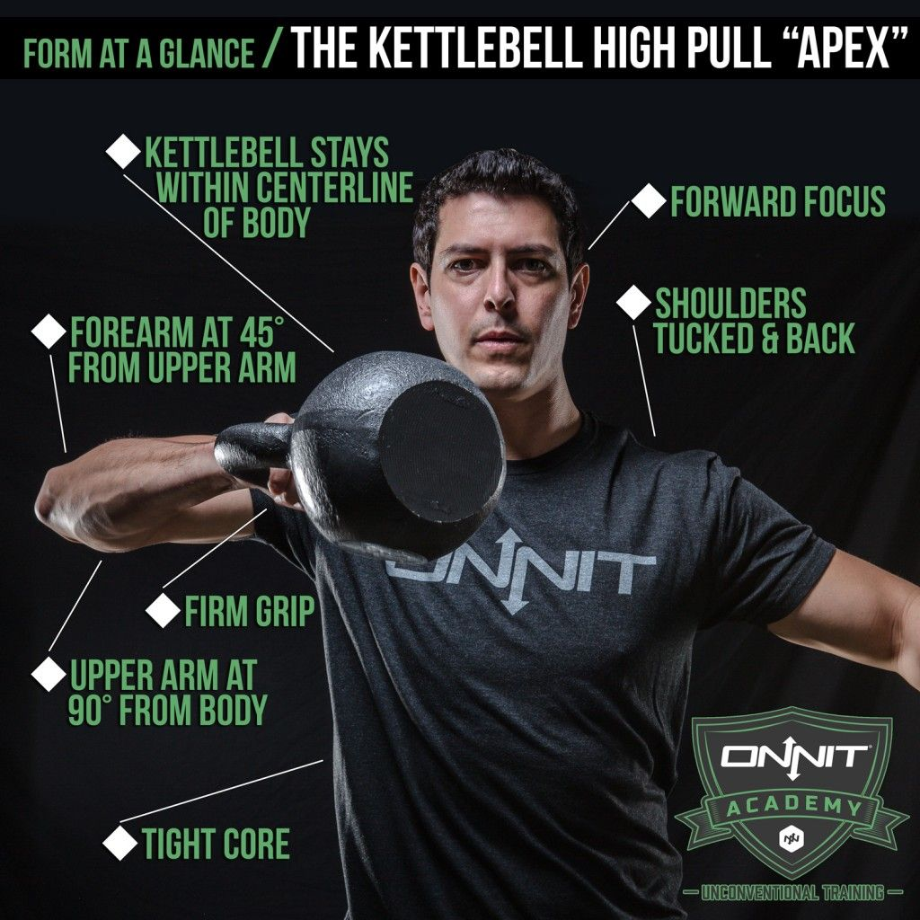 Kettlebell Training Benefits: How To Do The Kettlebell High Pull