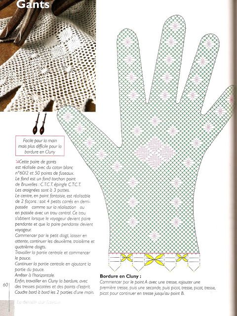 Кружева на коклюшках: Перчатки | guantes encaje | Pinterest | Croché ...