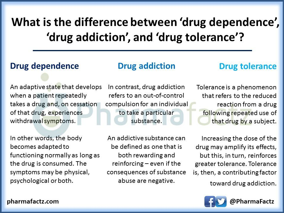 the difference between choice and addiction With a habit you are in control of your choices, with an addiction you are not in control of your choices addiction - there is a psychological/physical component.