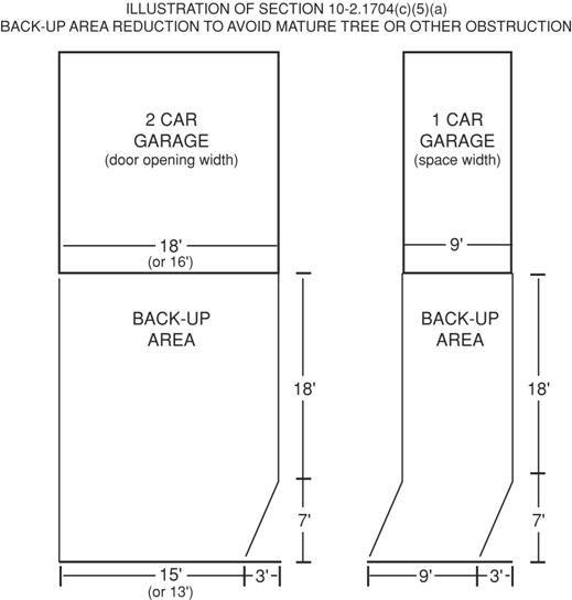 Image064 Jpg 519 544 Garage Dimensions Garage Door Dimensions Car Garage