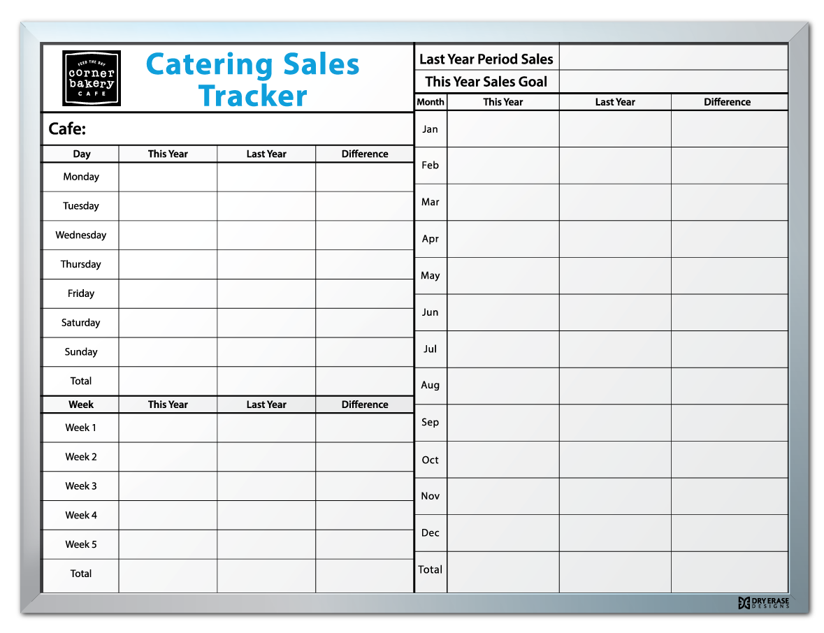 the corner bakery cafe sales tracking dry erase board