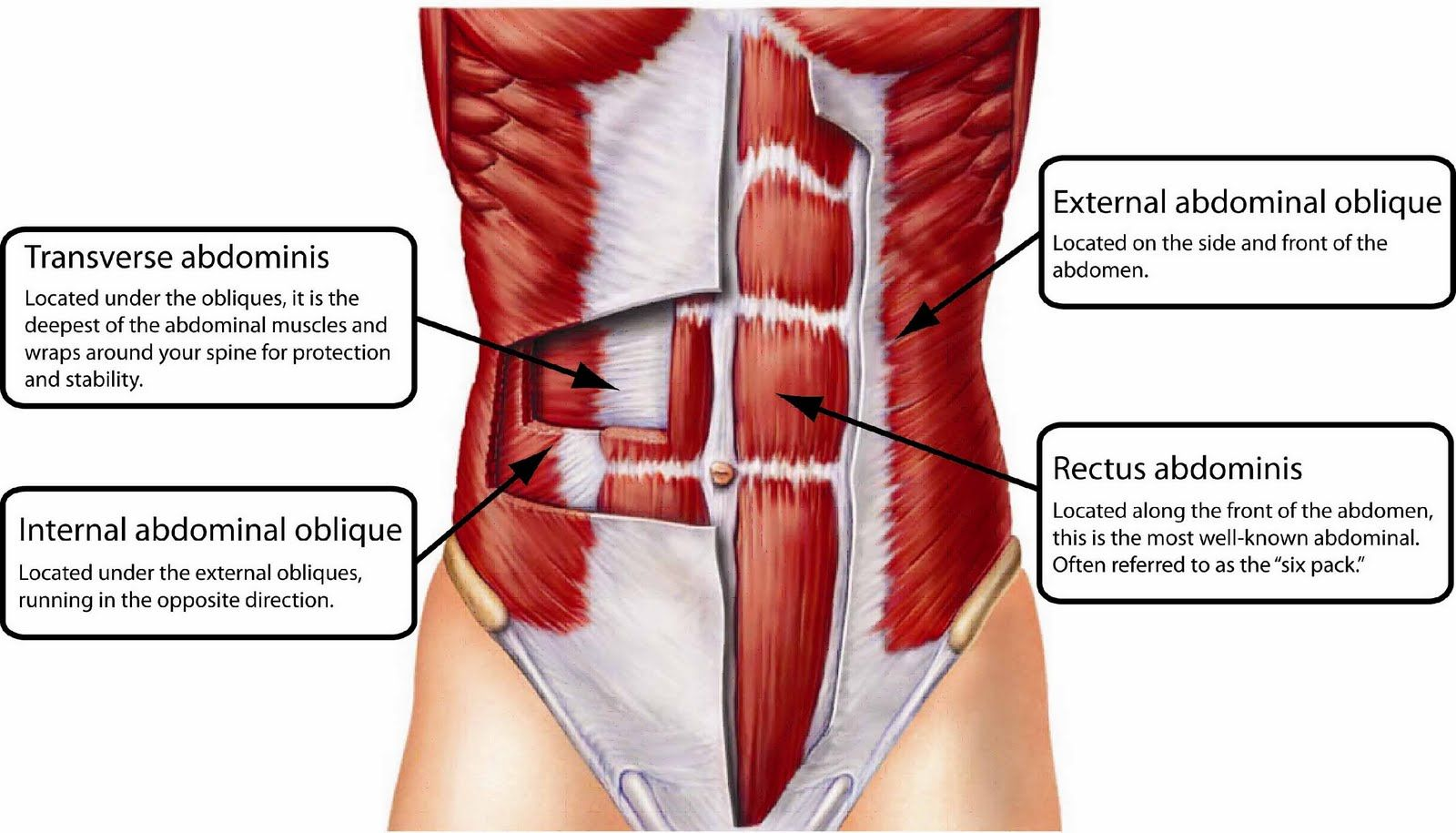 medium resolution of what does it mean to do core work
