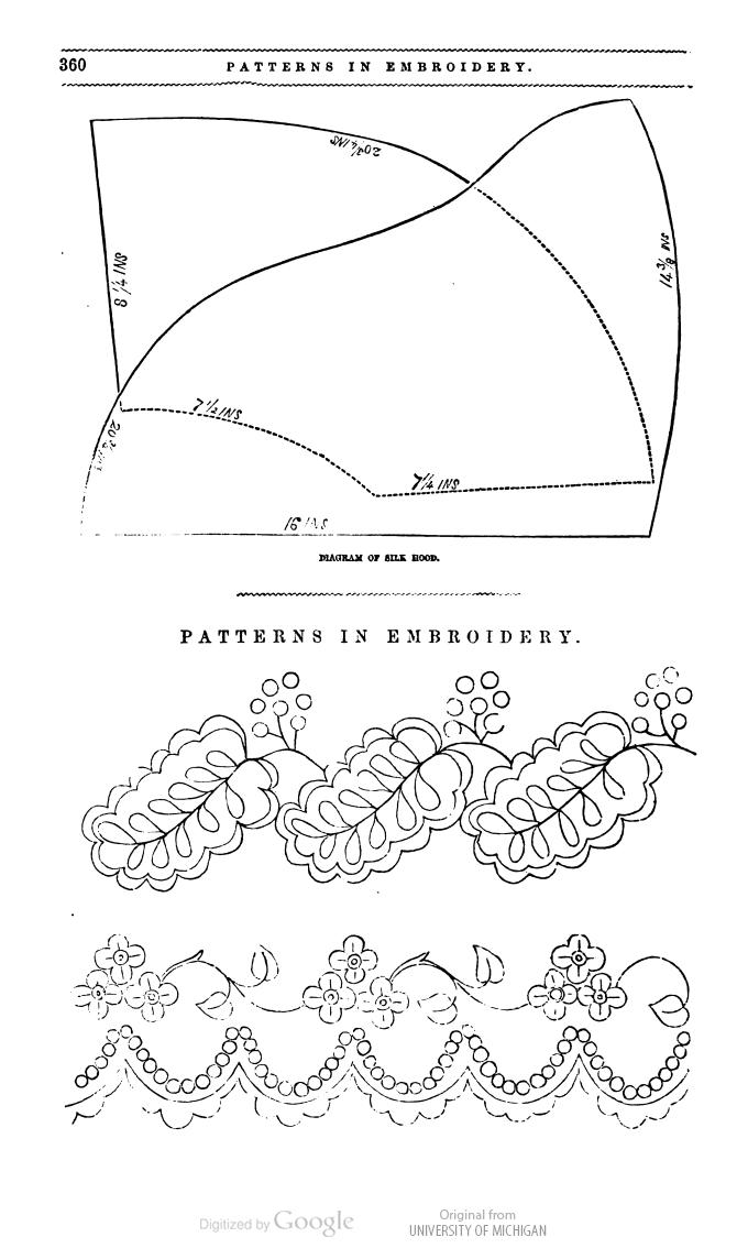 diagram of silk hood Peterson\'s Nov 1859 | PATRONES DE BORDADOS ...