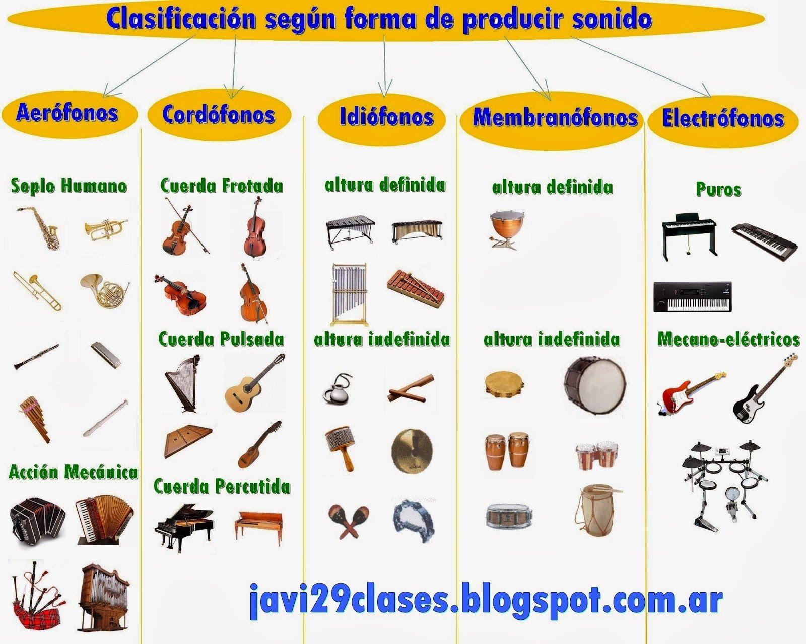 Clasificacin de instrumentos musicales  carteles colegio poster