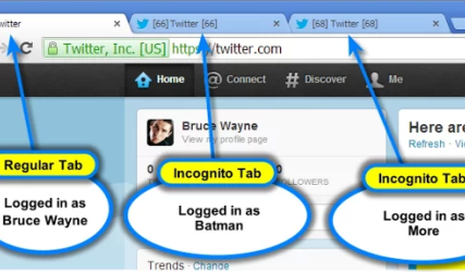 Get Around Paywalls With Incognito Mode Incognito Guilty Conscience Handy Dandy