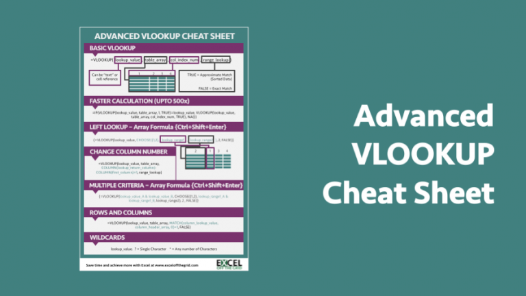 Advanced VLOOKUP Cheat Sheet Cheat sheets, Excel cheat