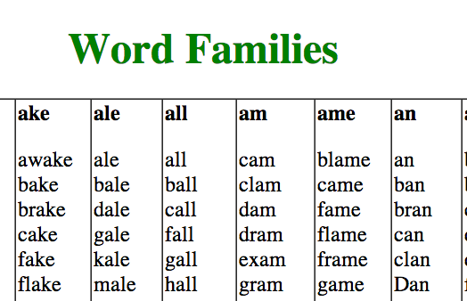 Word Families Enchantedlearning Com Word Families Phonics Lessons Word Family List