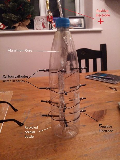 the air salt urine battery science energie libre. Black Bedroom Furniture Sets. Home Design Ideas