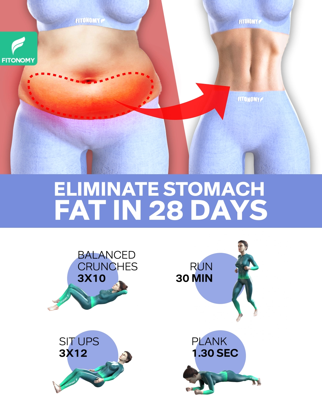 ELIMINATE STOMACH FAT IN 28 DAYS