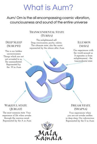 Spiritual Yoga Symbols and What They Mean | Yoga symbols ...
