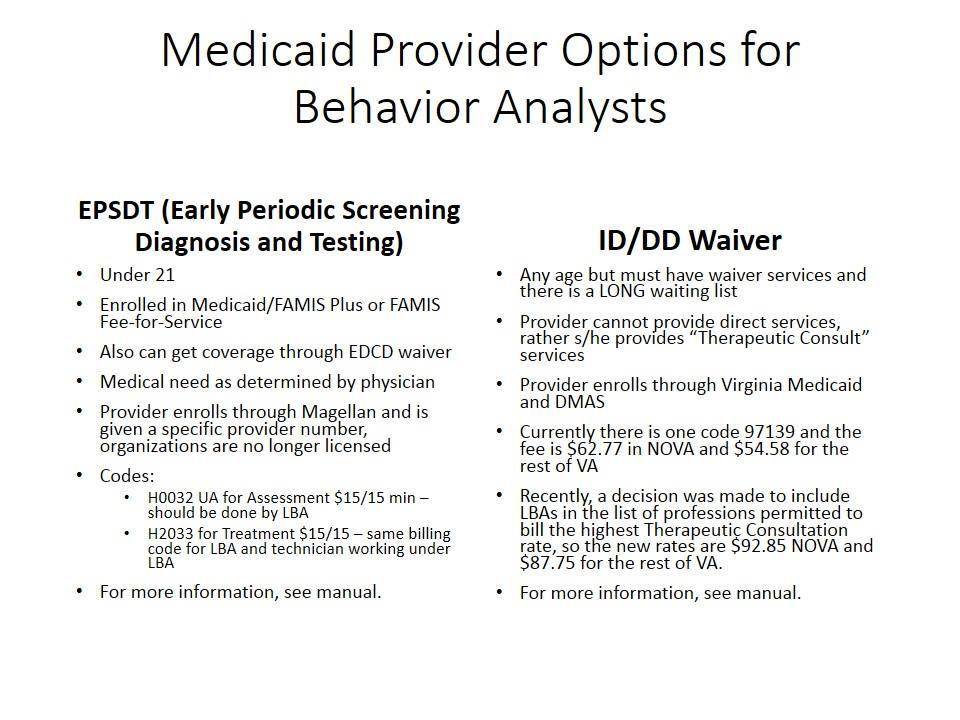 MEDICAID Provider Options for Behavior Analysts (VA