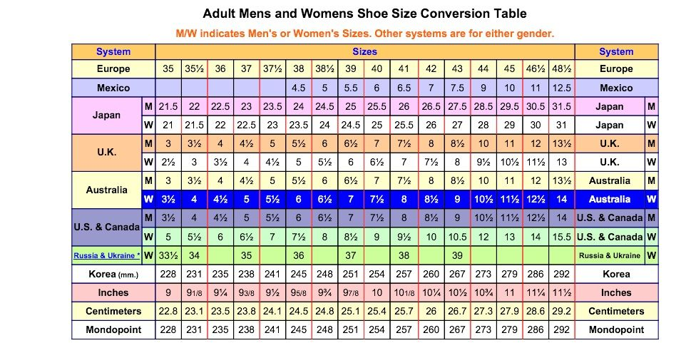 How to measure shoe size conversion conversation shoes