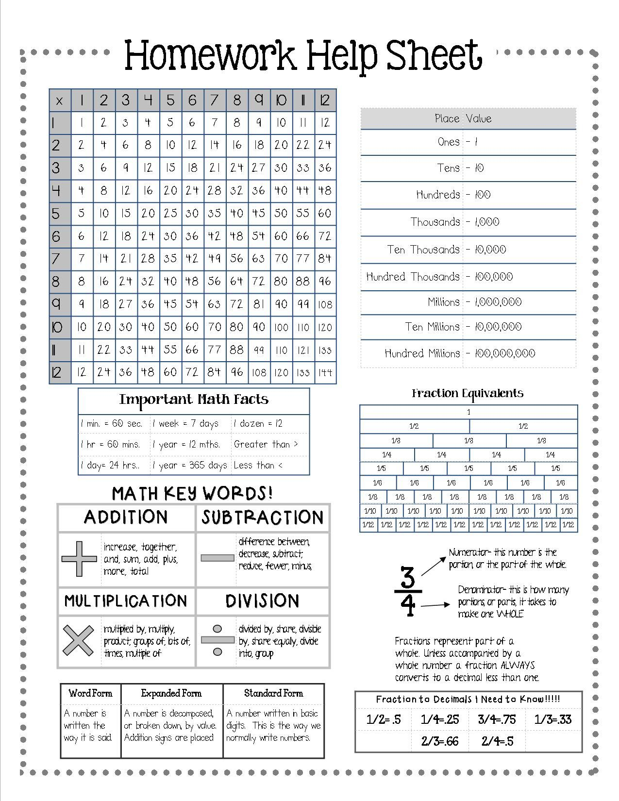 A Homework Help Sheet For Students To Keep In Their