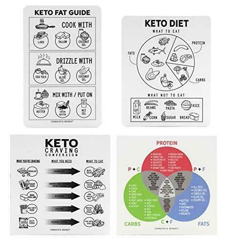 """Photo of Keto Diet Magnet Set for """"What to Eat Guide"""""""