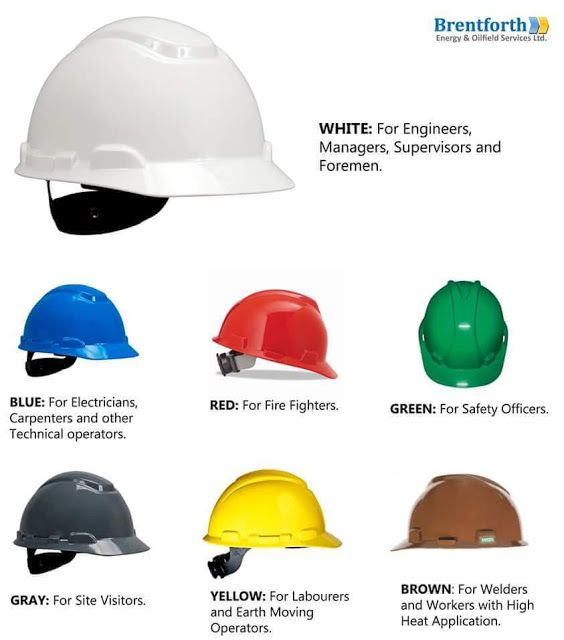 Helmet Colour Code For Construction Sites Electrical Engineering