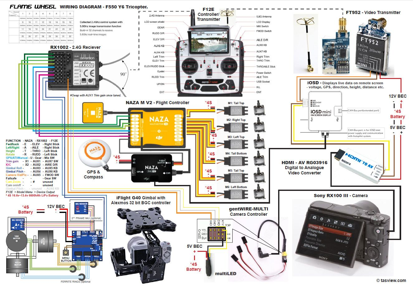 medium resolution of naza v2 wiring diagram