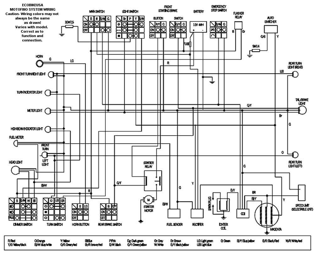 1972 Yamaha Enduro Wiring Diagram