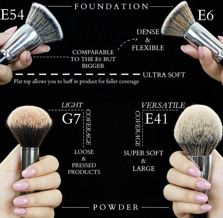 Beauty Blender Or Brush For Full Coverage: Best Makeup Brushes, Full