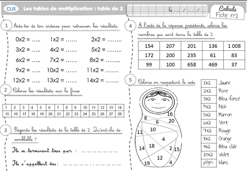 Les tables de multiplication table de multiplication for Apprendre les tables de multiplication cm2