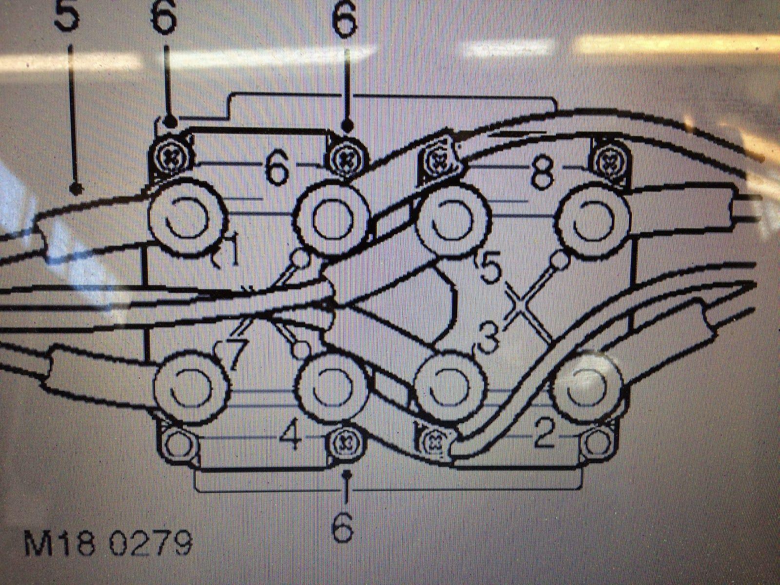 Land Rover Plug Wiring