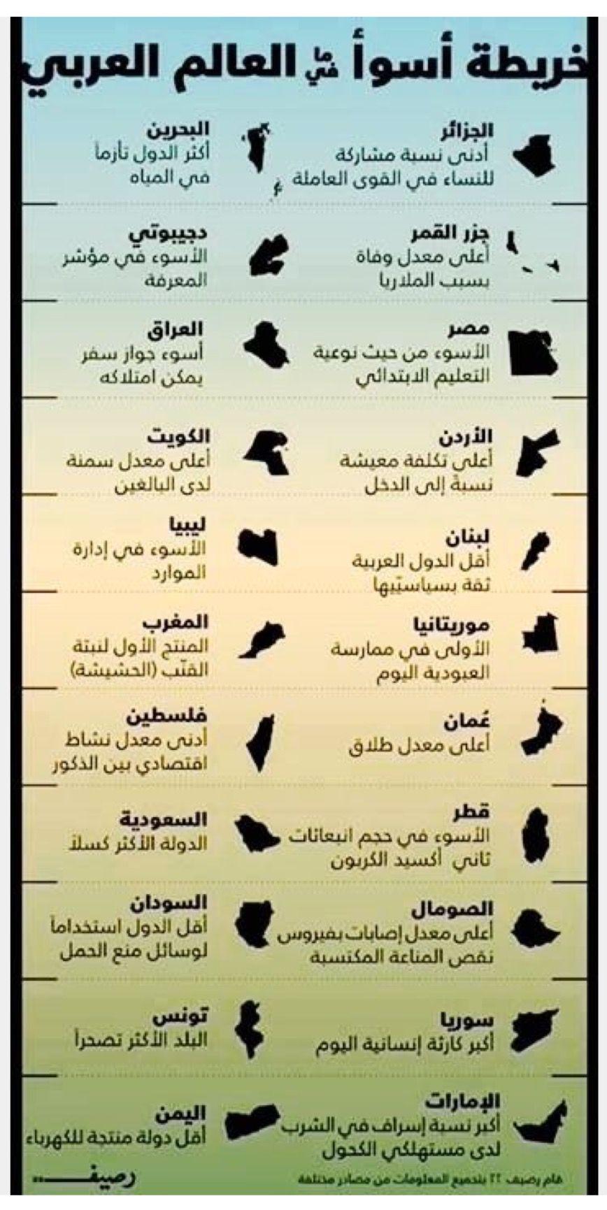 Haaya Haddou Arabic Quotes Cool Words Beautiful Arabic Words