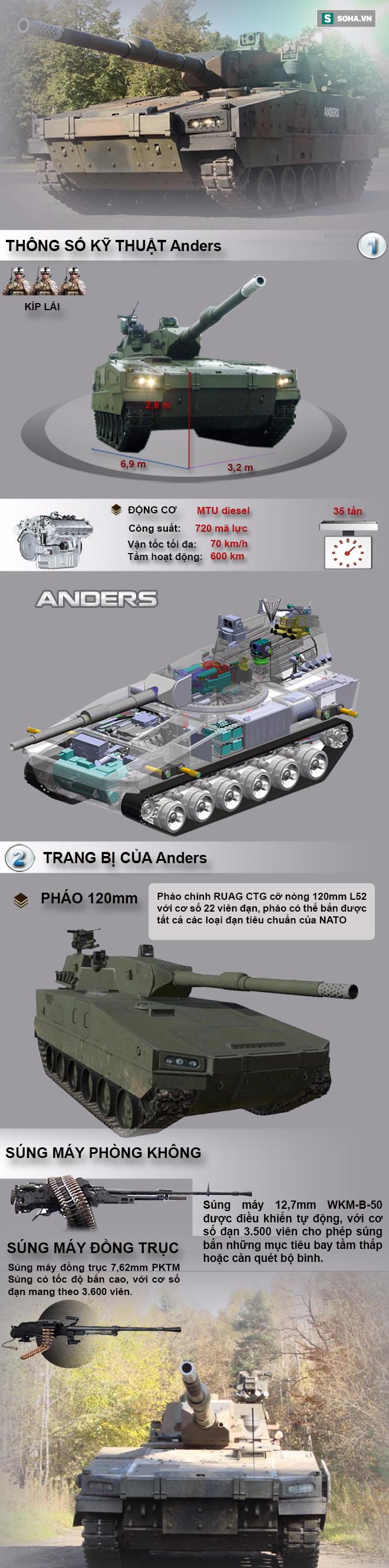 Xe tăng hạng nhẹ trang bị tháp pháo tự động của Ba Lan khiến Armata phải kính nể .