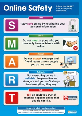 Online Safety Poster Elementary School posters