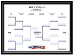 Nfl Playoff Picture 2014 2013 14 Nfl Playoffs Printable Bracket Open Sportsbook Usa Printable Brackets Nfl Playoffs Nfl Playoff Picture
