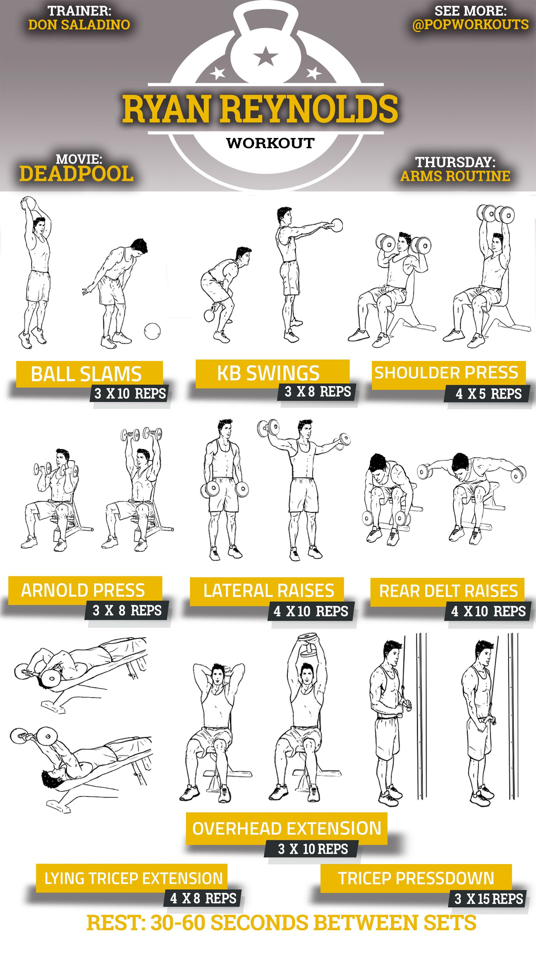 Ryan Reynolds Deadpool Routine Arms Workout Chart Shoulders Triceps