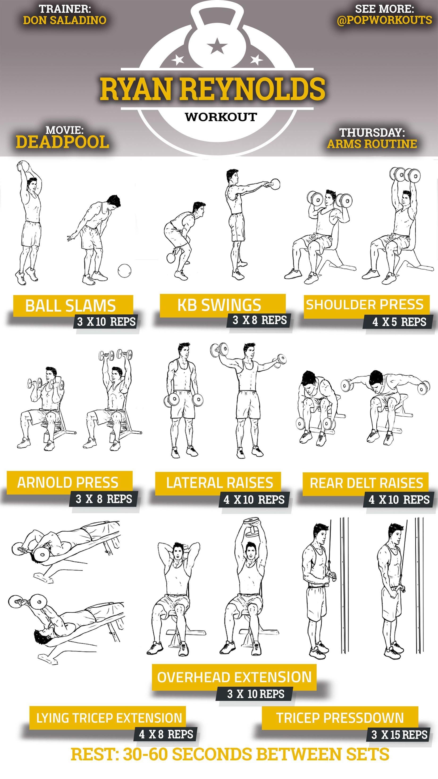 Ryan Reynolds Deadpool Routine Arms Workout Chart ...  Ryan Reynolds D...
