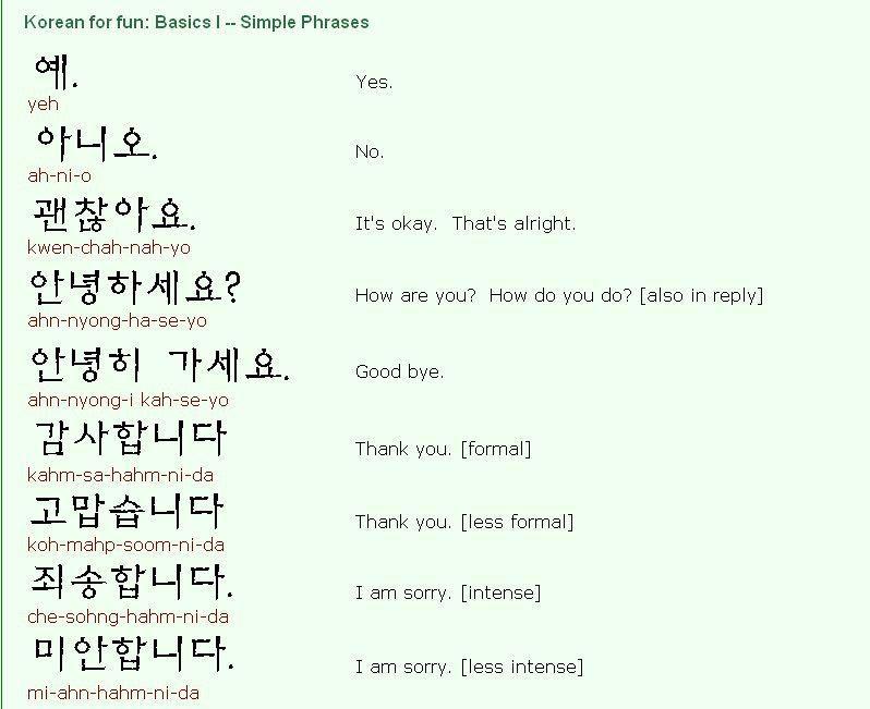 Common greetings and phrases | 한국어 | Pinterest | Korean ...
