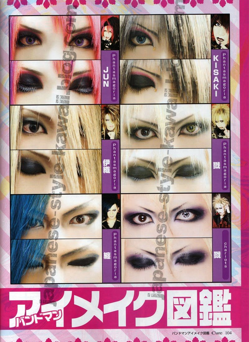 Heres Your Visual Kei Weirdos P Different Types Of Kei 3