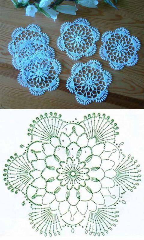 Мотивы крючком. Круг | croche | Pinterest | Ganchillo, Croché y ...