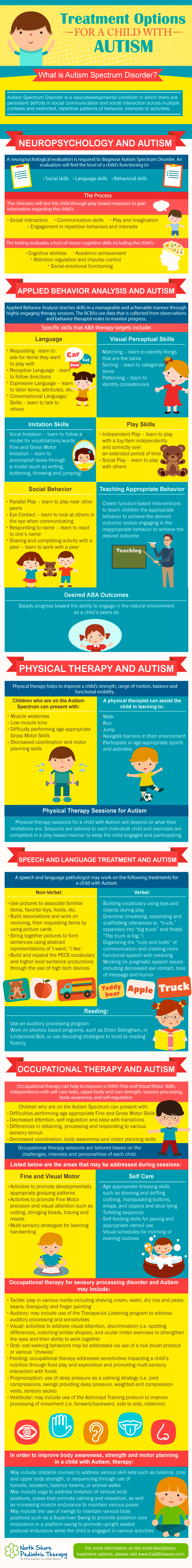 The Autism spectrum and music Fascinating Sensory Processing