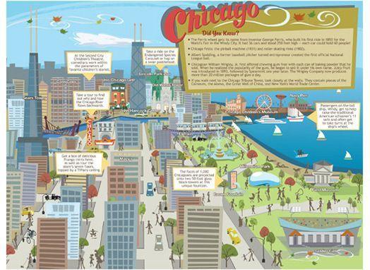 Printable Chicago Travel Map For kids  Chicago  Pinterest