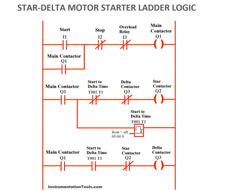 Star Delta Motor Plc Ladder Logic Ladder Logic Electrical Circuit Diagram Basic Electrical Wiring