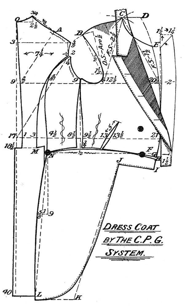 Pattern | sewing | Pinterest | Patrones, Molde y Patronaje
