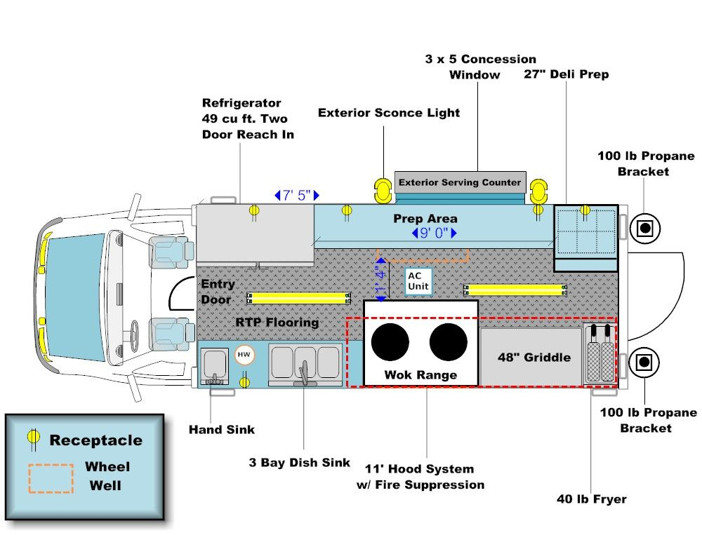 Floor Layouts Advanced Concession Trailers Favorite Places Rhpinterest: Concession Trailer Wiring Diagrams Free At Gmaili.net